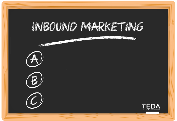 ¡Conoce El ABC de Inbound Marketing!