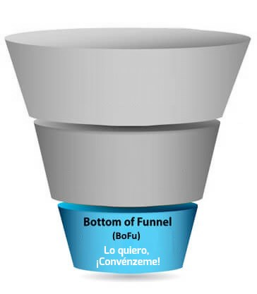 BoFu  (Bottom of the Funnel)